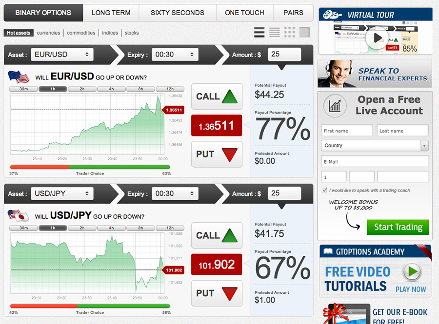 24 7 binary options