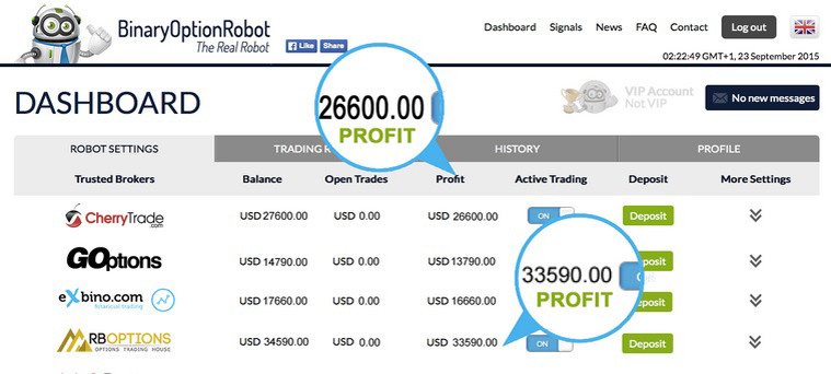 Binary option robot brokers