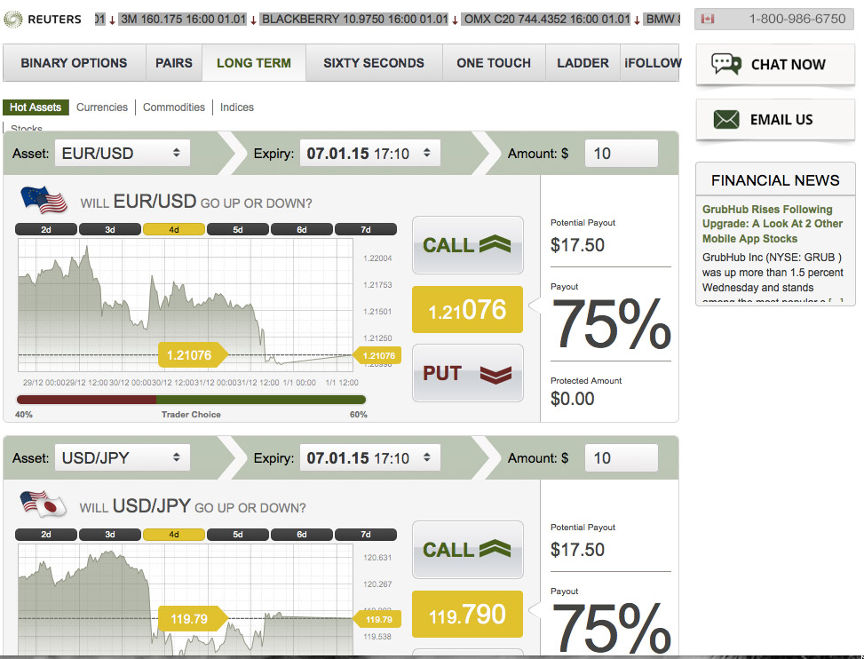 Free binary options demo account