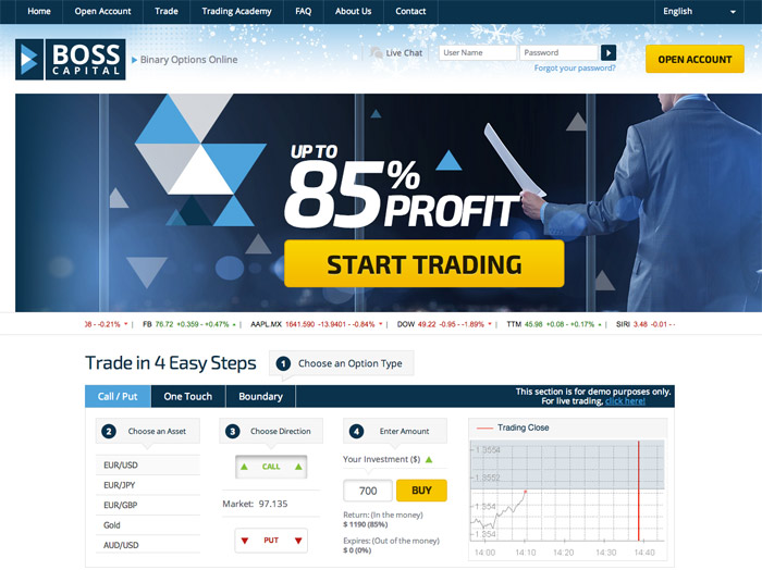 Boss capital binary options strategy