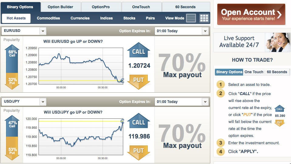 Trade options usaa