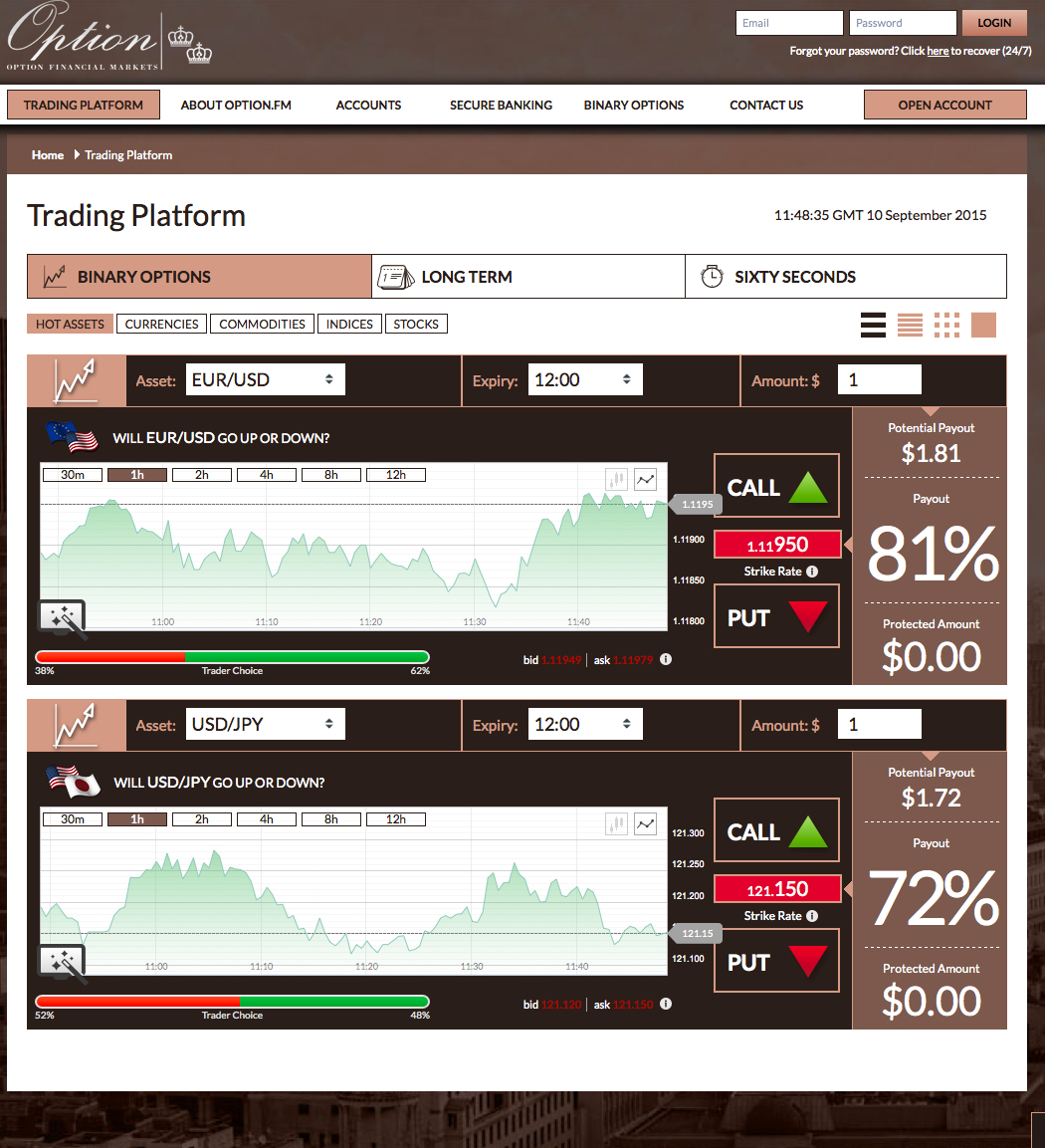 X binary options