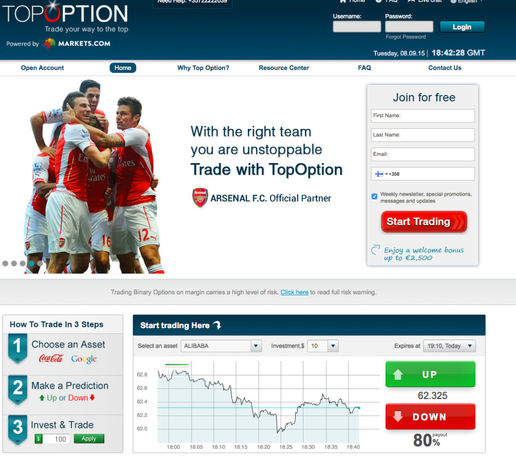 Binary option leads