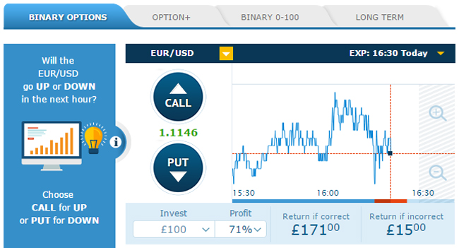 Binary options maximum withdrawal