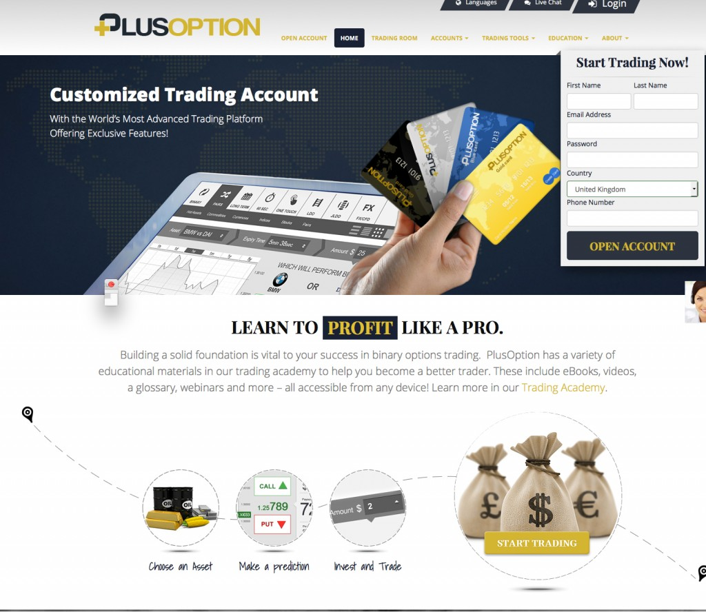 Best binary options websites