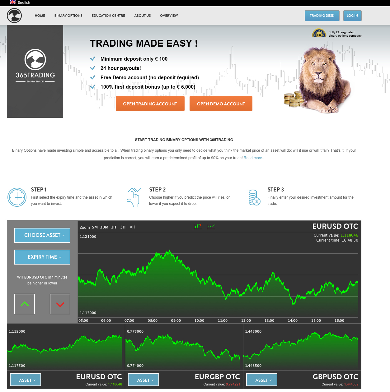 Binary option $5