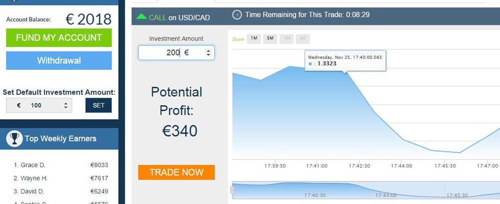 binary options live trading australia reviews