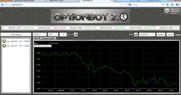OptionBot-2.0