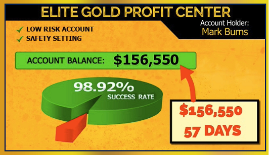 elite-gold-profits-screenshot