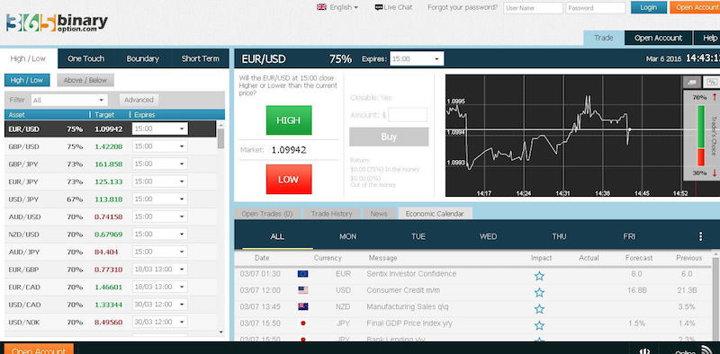 No touch binary options brokers indonesia