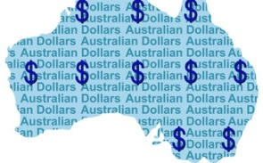 Australian Dollar Currency Stock