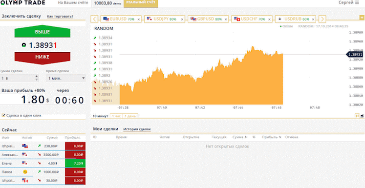 olymptrade_screenshot