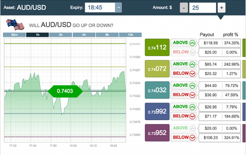 Binary options example