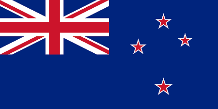 New zealand options trading