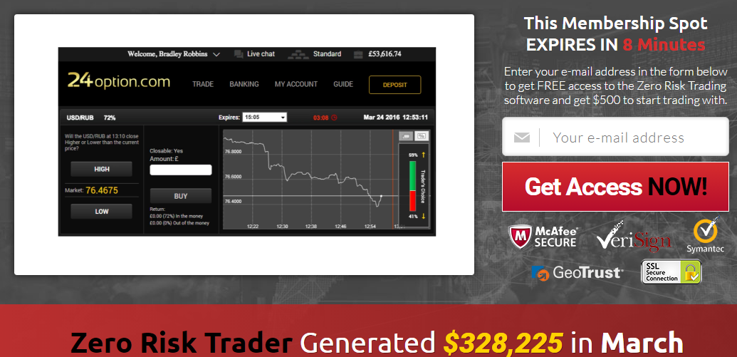 Zero Risk Trading Screenshot
