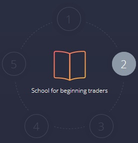 Beginning Traders Training