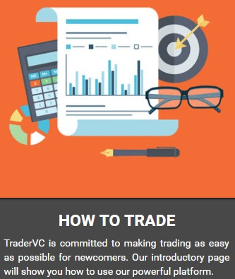 How To Trade Academy