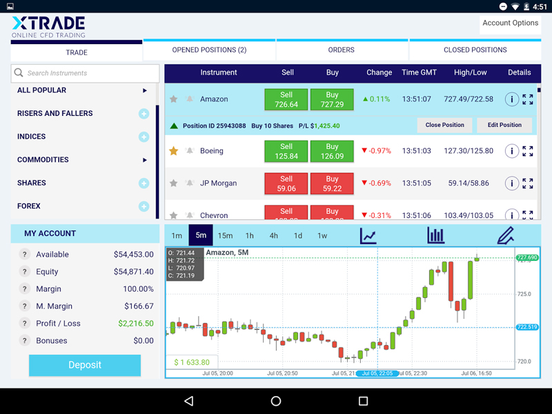 Xtrade screenshot