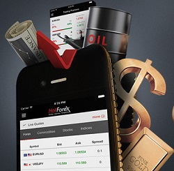 Mobile COmmodities Trading
