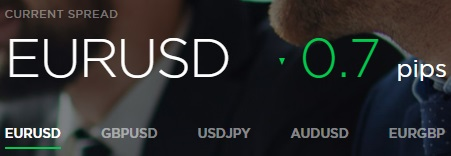 Current Spreads EURUSD