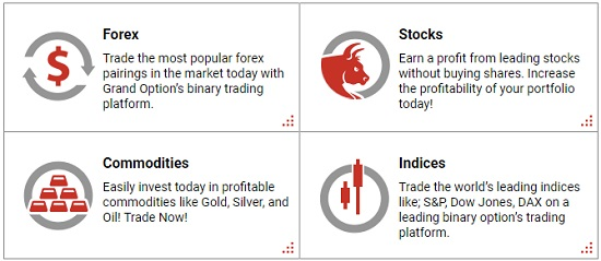 Different Assets and Types of Trading