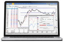 MetaTrader4 Laptop
