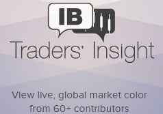 Traders Insight Live Market