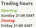 Trading Hours Opening