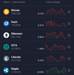 IQ Option Cryptocurrency Dashboard