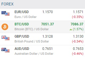 Forex Pairs Available Features