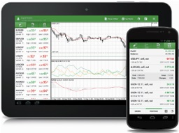 Mobile Tablets Forex4You