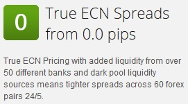 True ECN Spreads 0.0 Pips