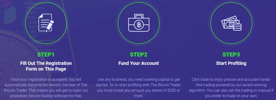 Fund Account Start